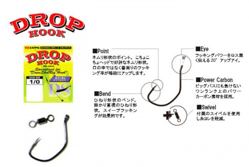 ZAPPU - DROP HOOK